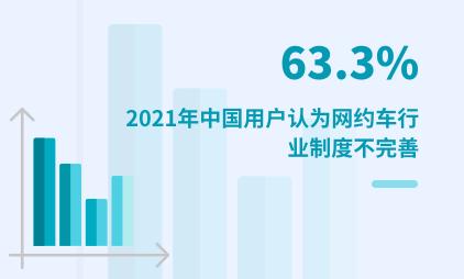 网约车行业数据分析:2021年中国63.3%用户认为网约车行业制度不完善