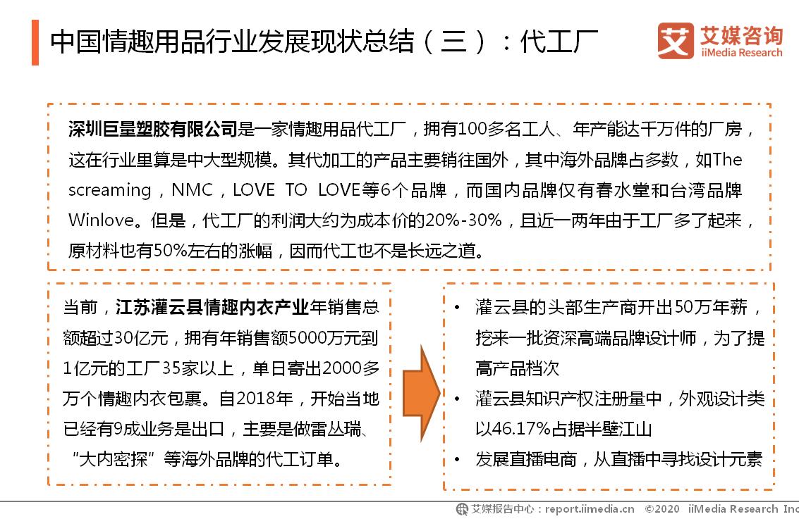 中国情趣用品行业发展现状总结(三):代工厂