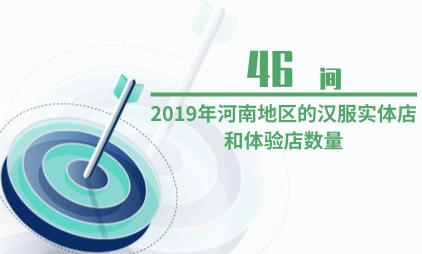 汉服行业数据分析:2019年河南地区的汉服实体店和体验店数量为46间