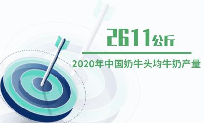 奶牛行业数据分析:2020年中国奶牛头均牛奶产量将达2611公斤