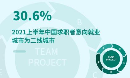 就业市场数据分析:2021上半年中国30.6%求职者意向就业城市为二线城市