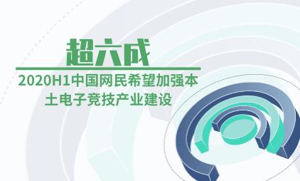 电竞行业数据:2020H1超六成中国网民希望加强本土电子竞技产业建设