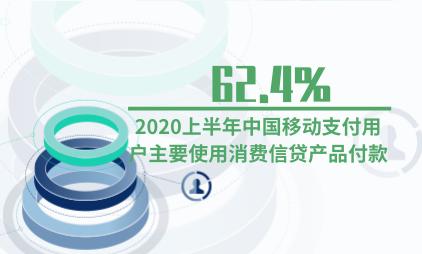 移动支付行业数据分析:2020上半年62.4%中国移动支付用户主要使用消费信贷产品付款
