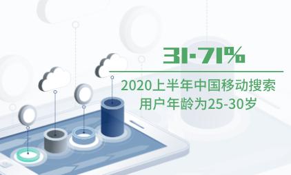 移动搜索行业数据分析:2020上半年中国31.71%移动搜索用户年龄为25-30岁