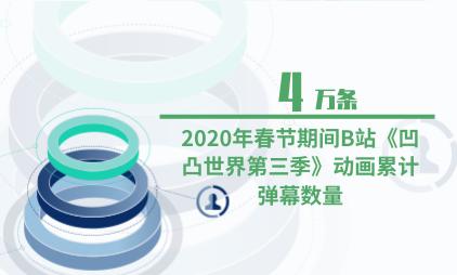 动画行业数据分析:2020年春节期间B站《凹凸世界第三季》动画累计弹幕数量达4万条