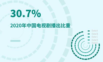 文娱行业数据分析:2020年中国电视剧的播出比重为30.7%