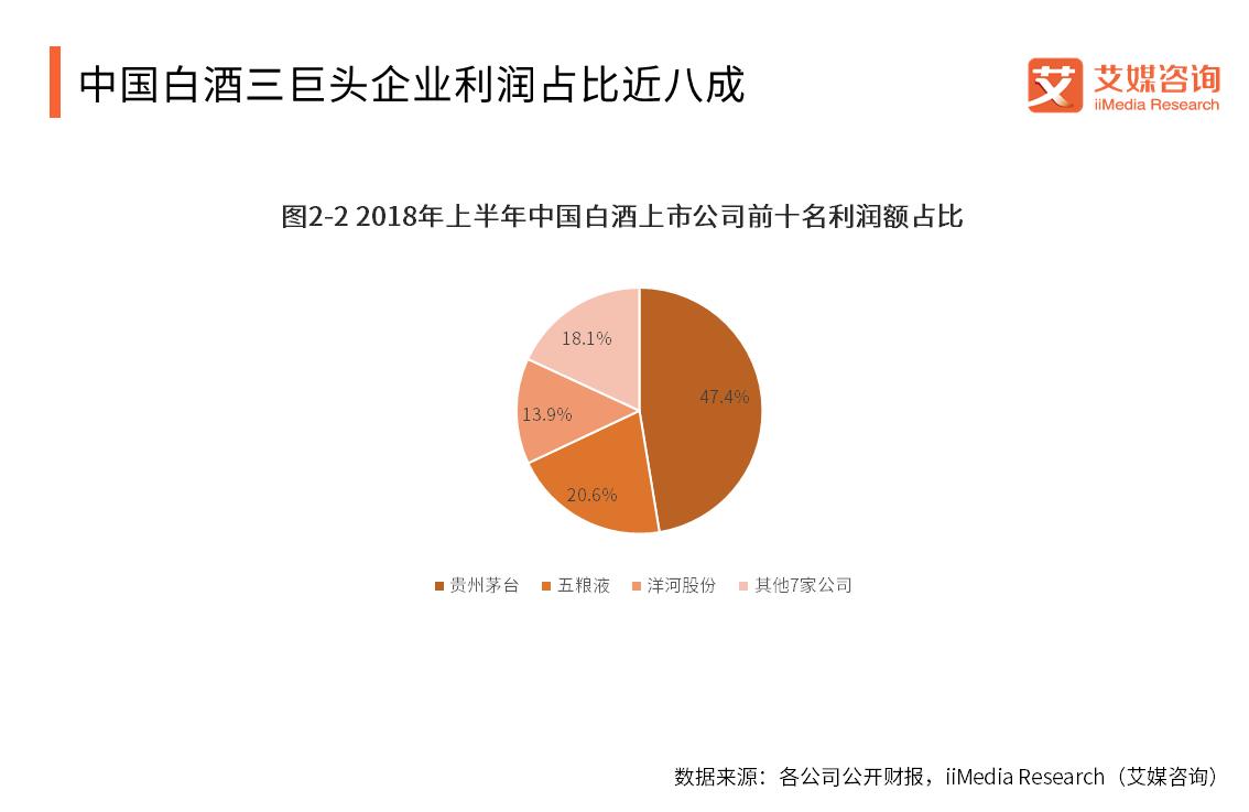 茅台电子商务公司董事长被开除 中国白酒行业发展风险分析与趋势展望
