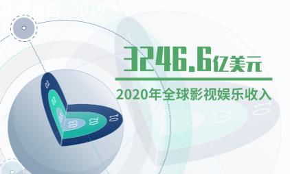 电视行业数据分析:2020年全球影视娱乐收入预计达3246.6亿美元