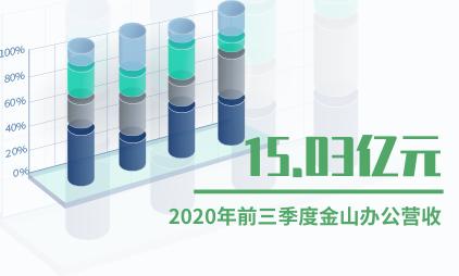 在线办公行业数据分析:2020年前三季度金山办公营收15.03亿元