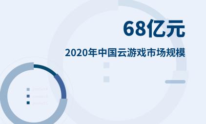 电子游戏行业数据分析:2020年中国云游戏市场规模为68亿元