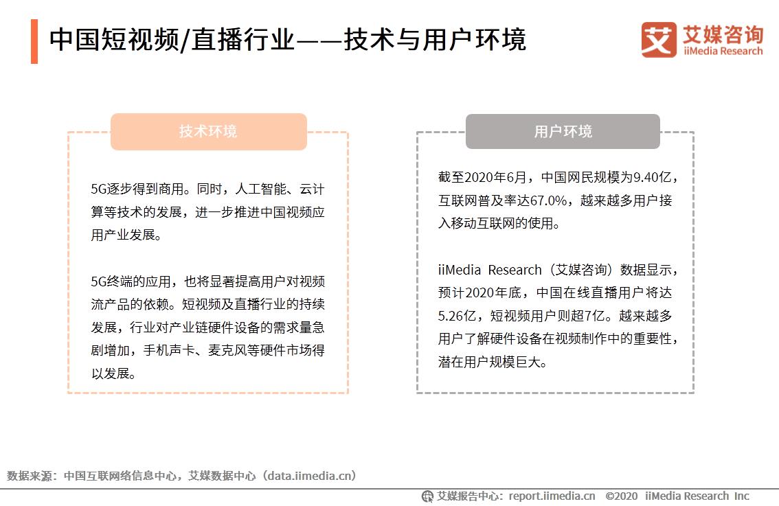 中国短视频/直播行业——技术与用户环境