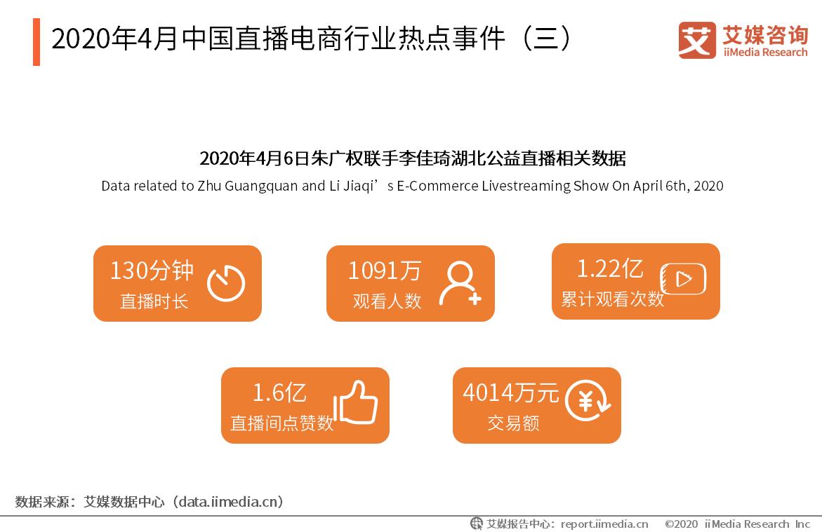 2020年4月中国直播电商行业热点事件(三)