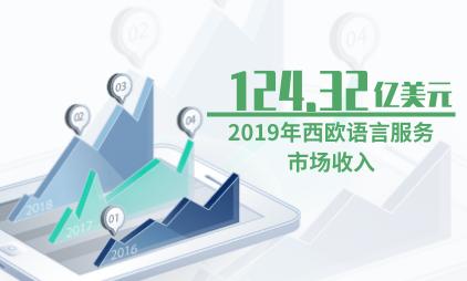 商业服务行业数据分析:2019年西欧语言服务市场收入升至124.32亿美元