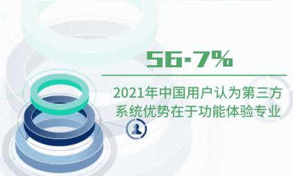 OA行业数据分析:2021年中国56.7%OA系统用户认为第三方系统优势在于功能体验专业