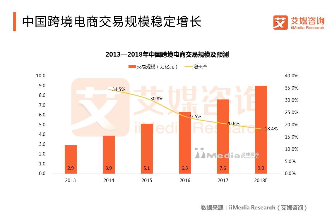 北京等22个城市新设跨境电商综合试验区