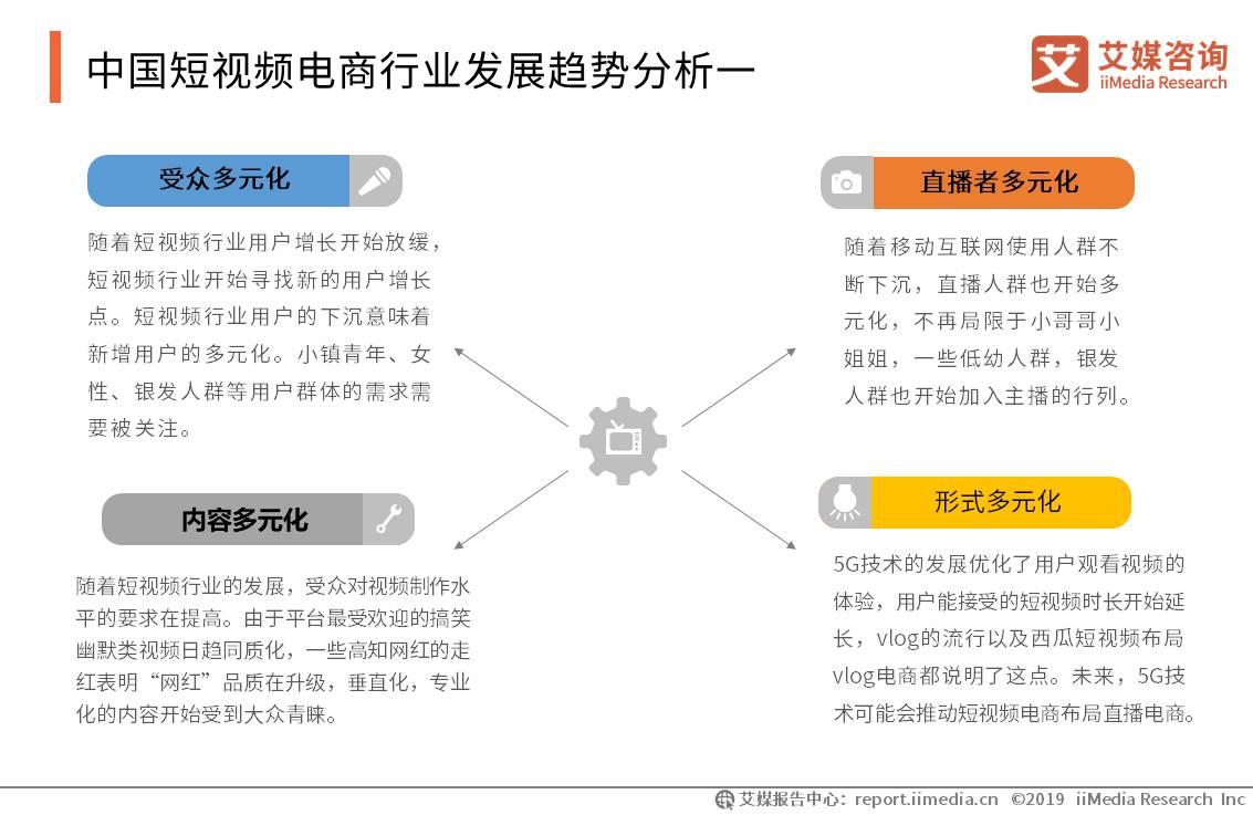 中国短视频电商行业发展趋势