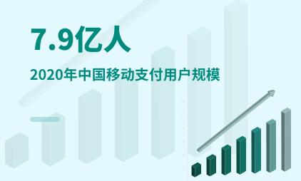 移动支付行业数据分析:2020年中国移动支付用户规模为7.9亿人