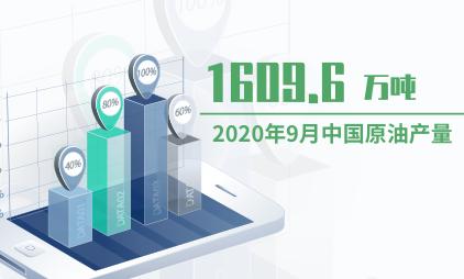 能源行业数据分析:2020年9月中国原油产量为1609.6万吨
