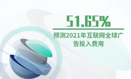 广告行业数据分析:预测2021年互联网全球广告投入费用占51.65%