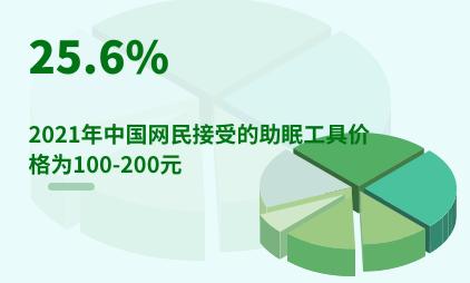 睡眠经济数据分析:2021年中国25.6%网民接受的助眠工具价格为100-200元