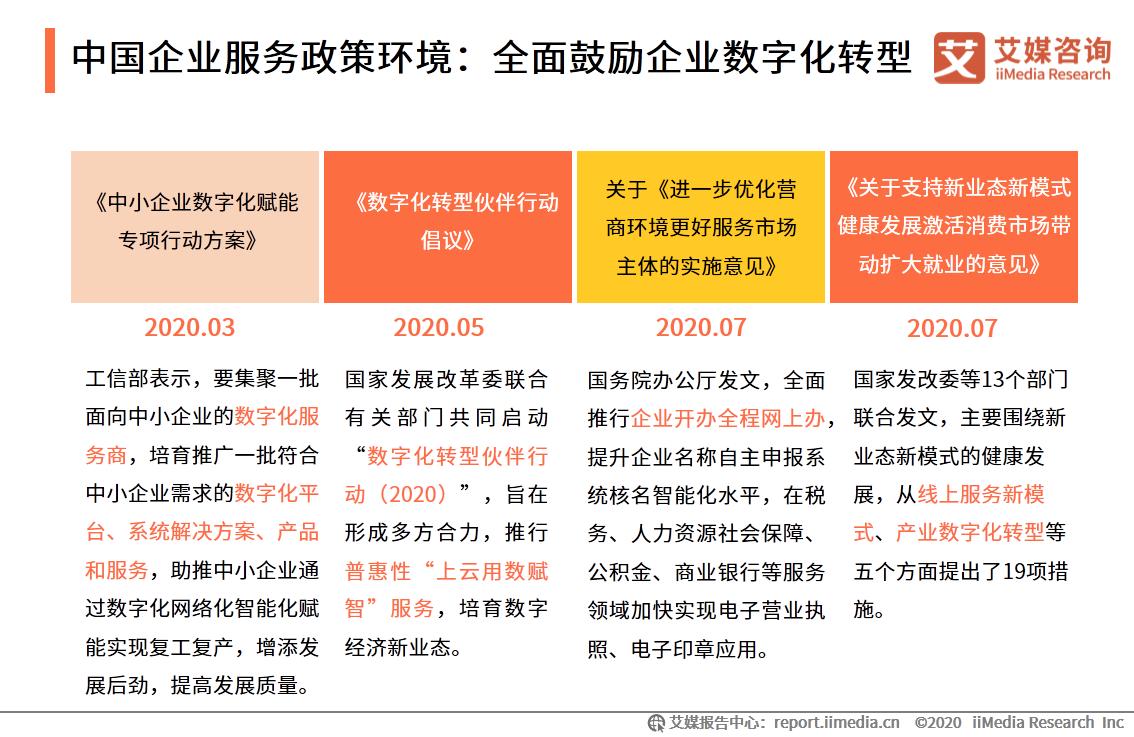 中国企业服务政策环境:全面鼓励企业数字化转型