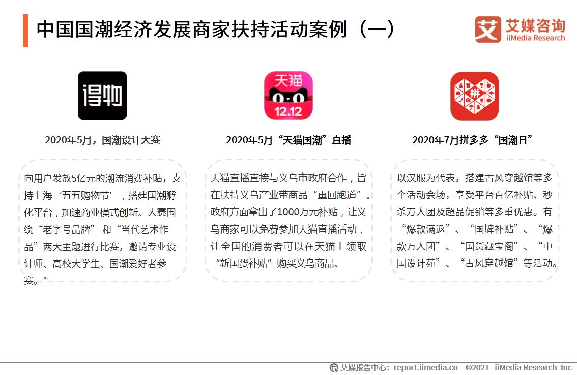 中国国潮经济发展商家扶持活动案例(一)