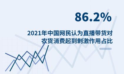 农货行业数据分析:2021年中国86.2%网民认为直播带货对农货消费起到刺激作用