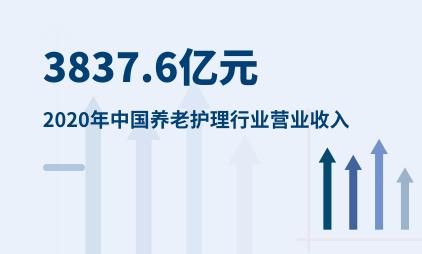 养老行业数据分析:2020年中国养老护理行业营业收入达3837.6亿元