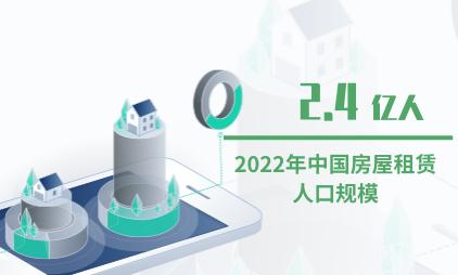 房屋租赁市场数据分析:预测2022年中国房屋租赁人口规模达2.4亿人