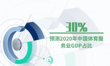 体育行业数据分析:预测2020年中国体育服务业GDP占比为30%