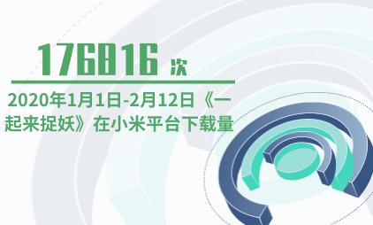 游戏行业数据分析:2020年1月1日-2月12日《一起来捉妖》在小米平台下载量为176816次