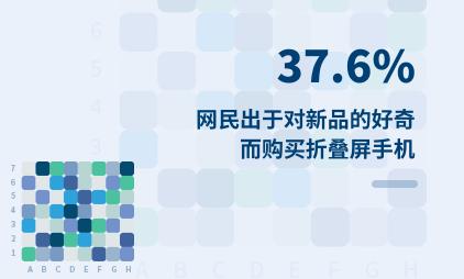 柔性屏行业数据分析:2021Q1中国37.6%网民出于对新品的好奇而购买折叠屏手机