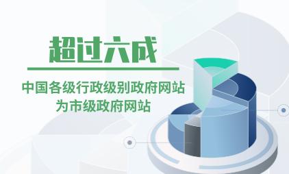 政府机构行业数据分析:超过六成中国各级行政级别政府网站为市级政府网站