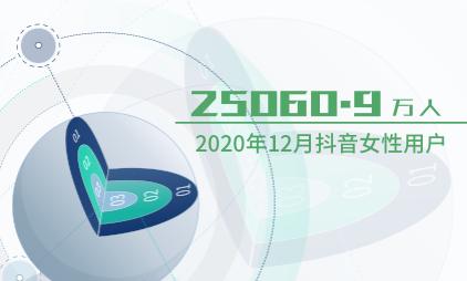 直播电商行业数据分析:2020年12月抖音女性用户为25050.9万人