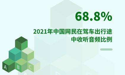 在线音乐车载端行业数据分析:2021年中国68.8%网民在驾车出行途中收听音频