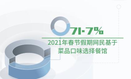 餐饮行业数据分析:2021年春节假期71.7%网民基于菜品口味选择餐馆