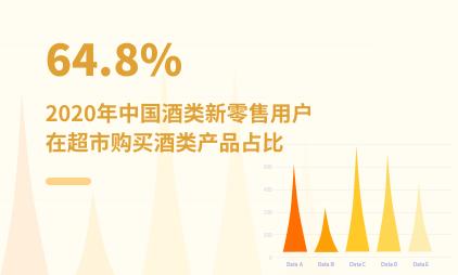 酒水行业数据分析:2020年中国64.8%酒类新零售用户偏好在超市购买酒类产品