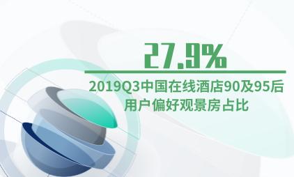 酒店行业数据分析:2019Q3中国在线酒店90及95后用户偏好观景房占比27.9%