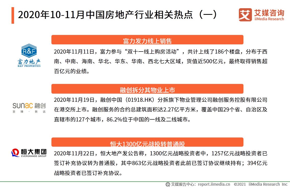 2020年10-11月中国房地产行业相关热点(一)
