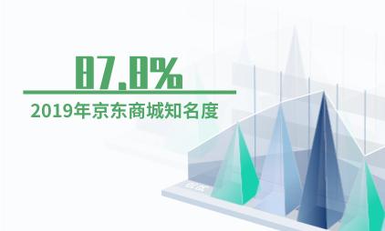电商行业数据分析:2019年京东商城知名度为87.8%