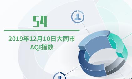 空气质量行业数据分析:2019年12月10日大同市AQI指数为54