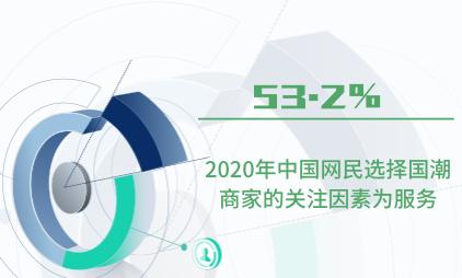 国潮经济数据分析:2020年中国53.2%网民选择国潮商家的关注因素为服务