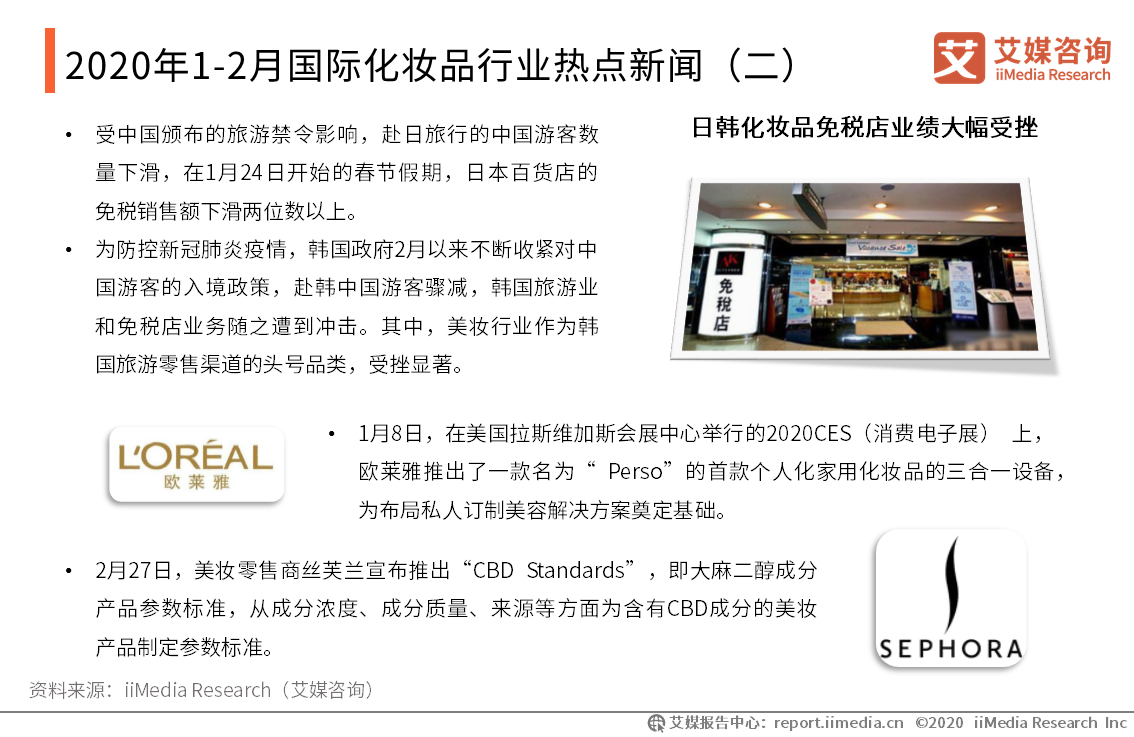 2020年1-2月国际化妆品行业热点新闻
