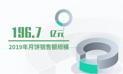 中国月饼行业数据分析:2019年月饼销售额规模196.7亿元
