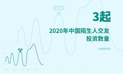 社交行业数据分析:2020年中国陌生人交友投资数量为3起