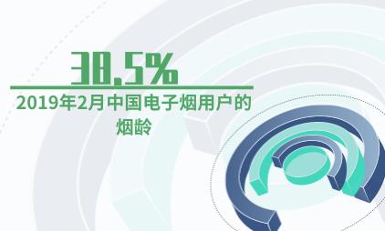 电子烟行业数据分析:2019年2月中国38.5%电子烟用户的烟龄为2-5年