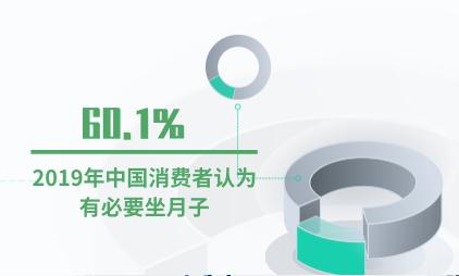 母婴行业数据分析:2019年中国60.1%的消费者认为有必要坐月子