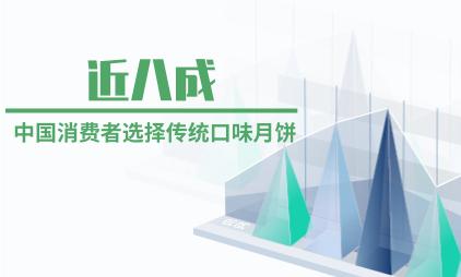 月饼行业数据分析:近八成中国消费者选择传统口味月饼