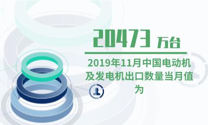 电机行业数据分析:2019年11月中国电动机及发电机出口数量当月值为20473万台