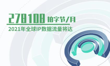 全球数据行业数据分析:2021年全球IP数据流量将达278108拍字节/月